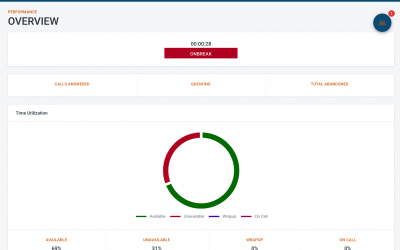 Braxtel Releases new Agent Console in v5